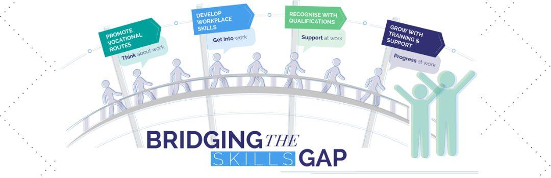 TVET bridging gap