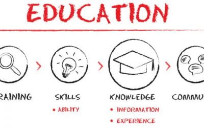 Component of vocational livelihood into education