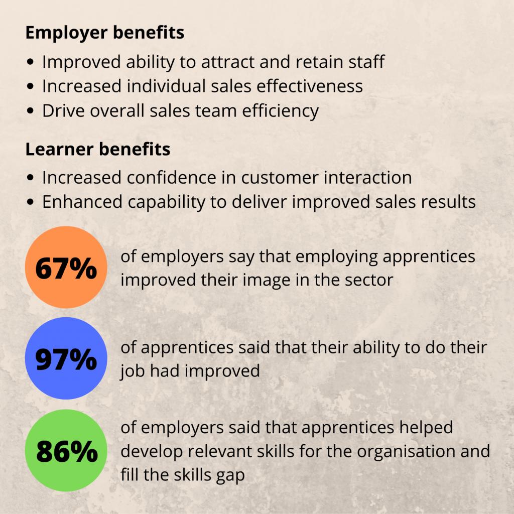 Apprenticeship Benefits